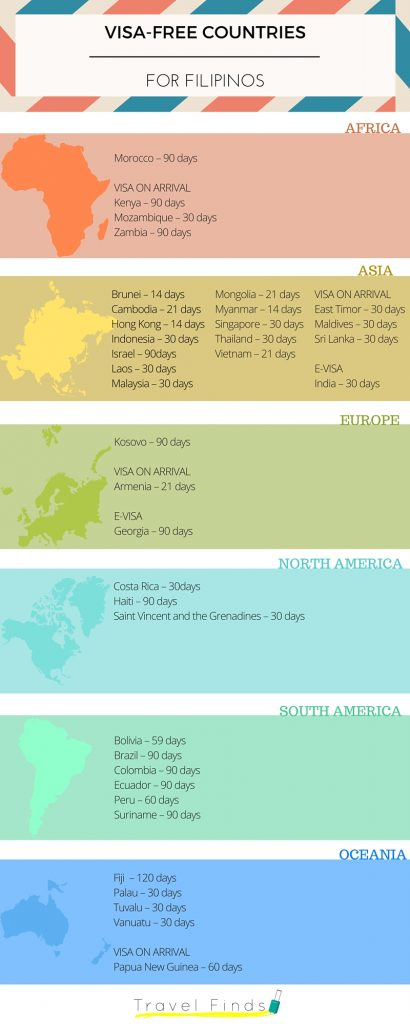 Infographic – Visa-free Countries for Filipinos | Travel Finds