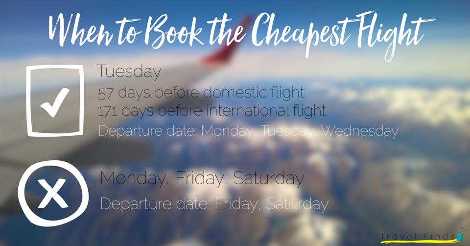 When to Book the Cheapest Flight